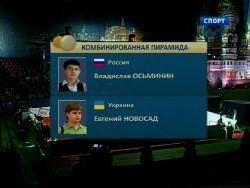 Бильярд. Кубок Кремля 2013. Комбинированная пирамида. Финал (2013) SATRip