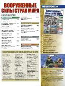 Журнал Вооруженные силы стран мира №28 (2014) PDF