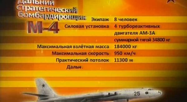 ������� � ����. ������ 1945-1991 ����� - � 4 (2012)