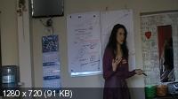 Ирина Рыженко. Популярная психодиагностика (2015) Мастер-класс